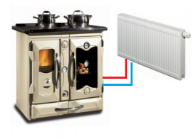 Hot air stoves